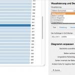 Datawrapper:Visualisieren der Daten