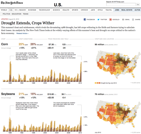New York Times: Drought Extends, Crops Wither