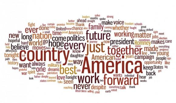 Obamas Rede nach der Wahl, erstellt mit Wordle