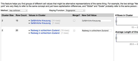 Cluster-Funktion: OpenRefine erkennt Ähnlichkeiten und hilft, Datensätze zu vereinheitlichen.