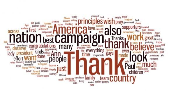 Romneys Rede nach der Wahl, erstellt mit Wordle