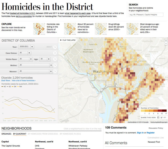 Washington Post: Homicides in the district